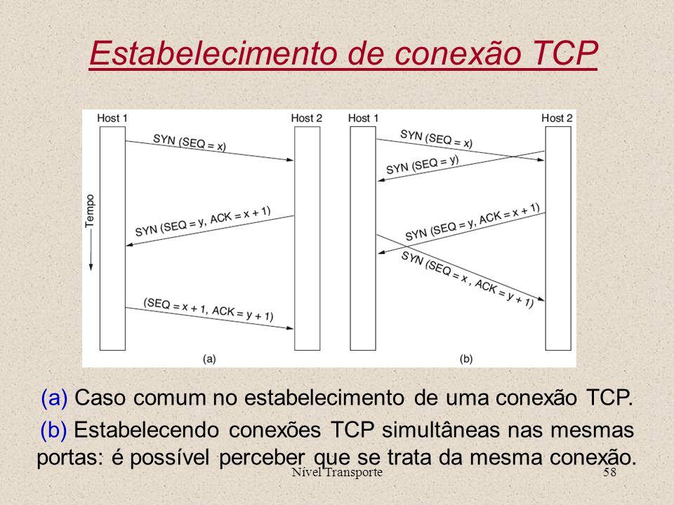 Estabelecimento de conexão TCP