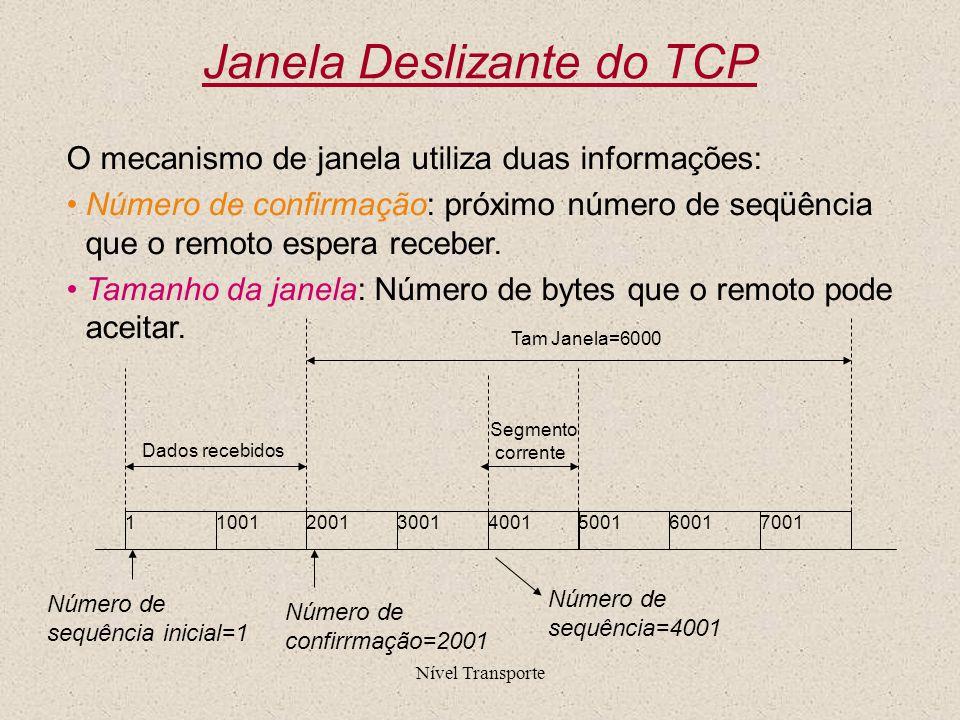 Janela Deslizante do TCP