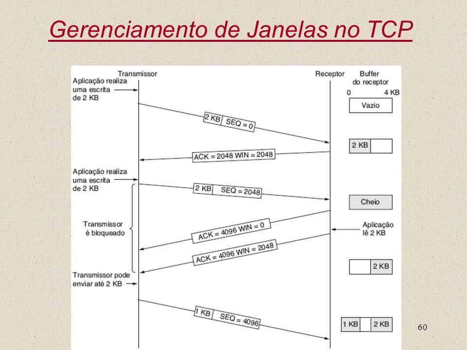 Gerenciamento de Janelas no TCP