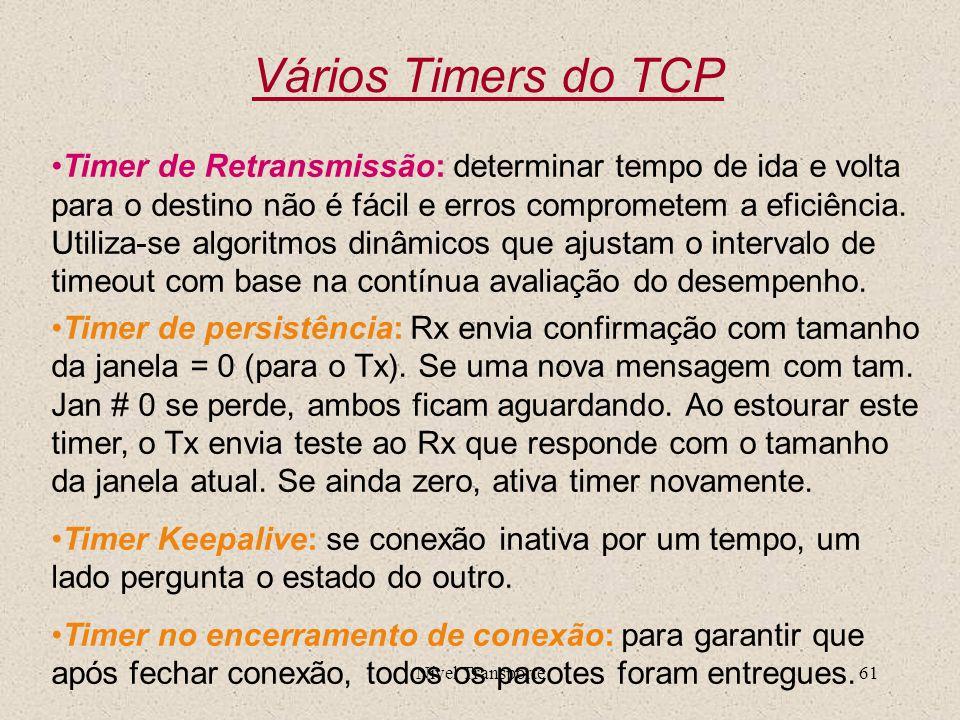 Vários Timers do TCP