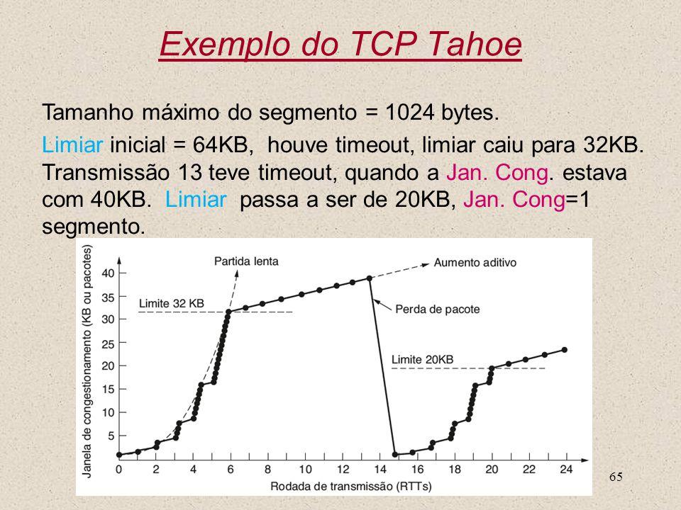 Exemplo do TCP Tahoe Tamanho máximo do segmento = 1024 bytes.