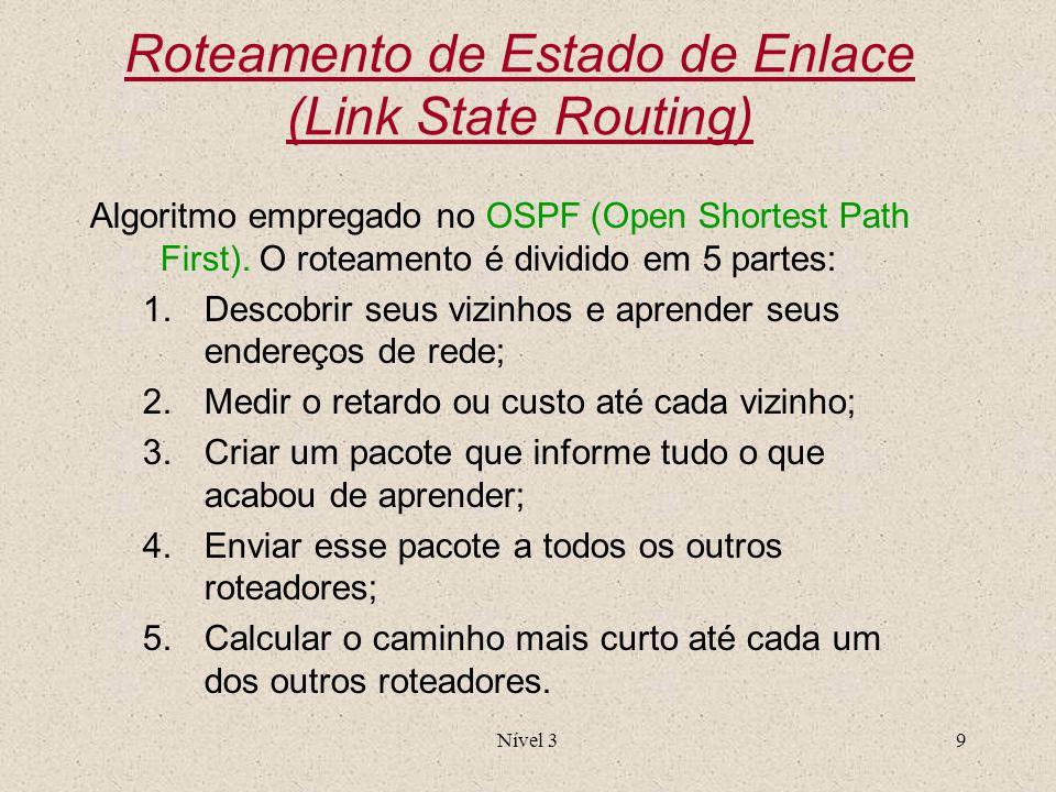 Roteamento de Estado de Enlace (Link State Routing)