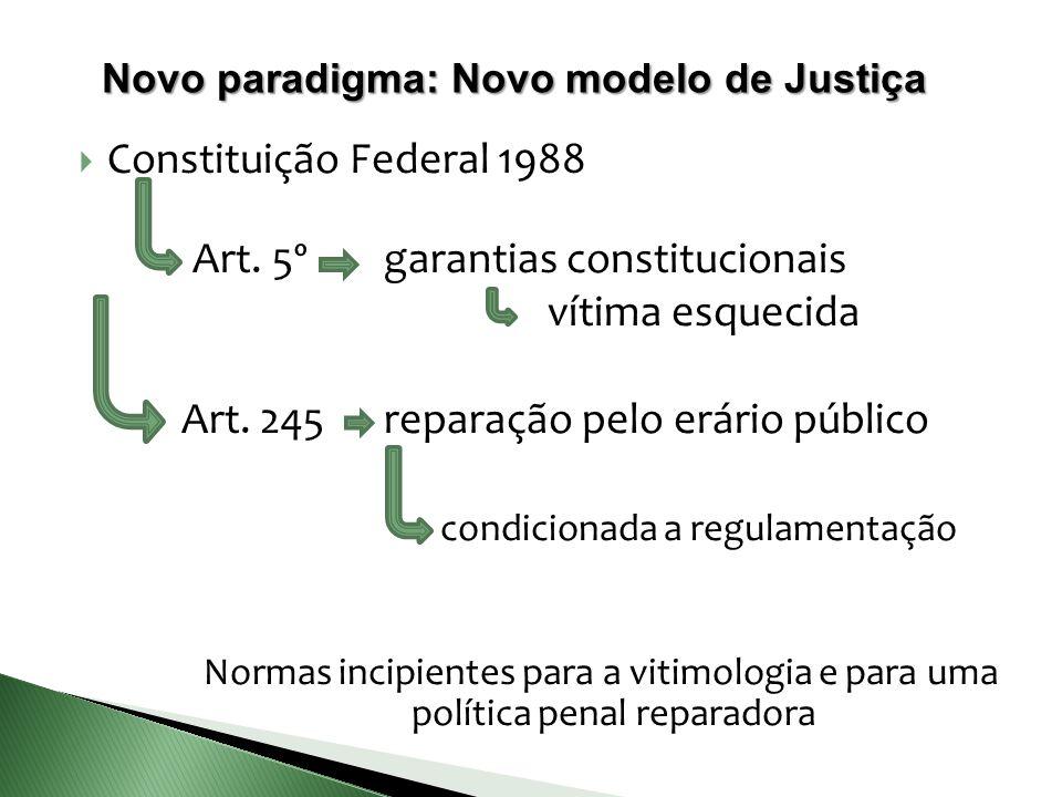 Novo paradigma: Novo modelo de Justiça