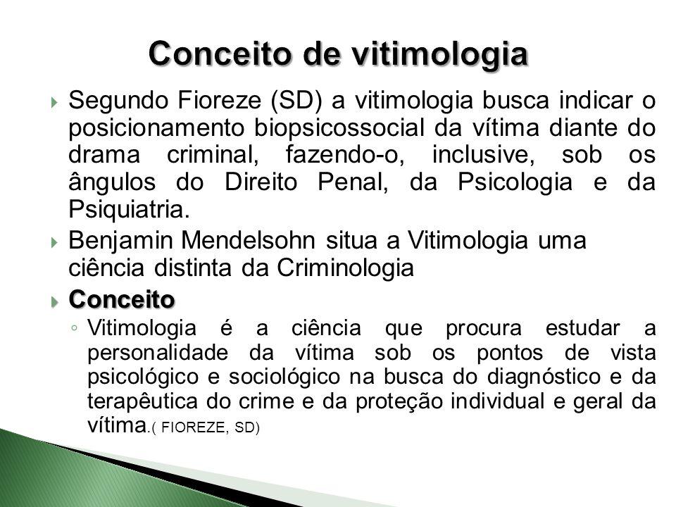Conceito de vitimologia