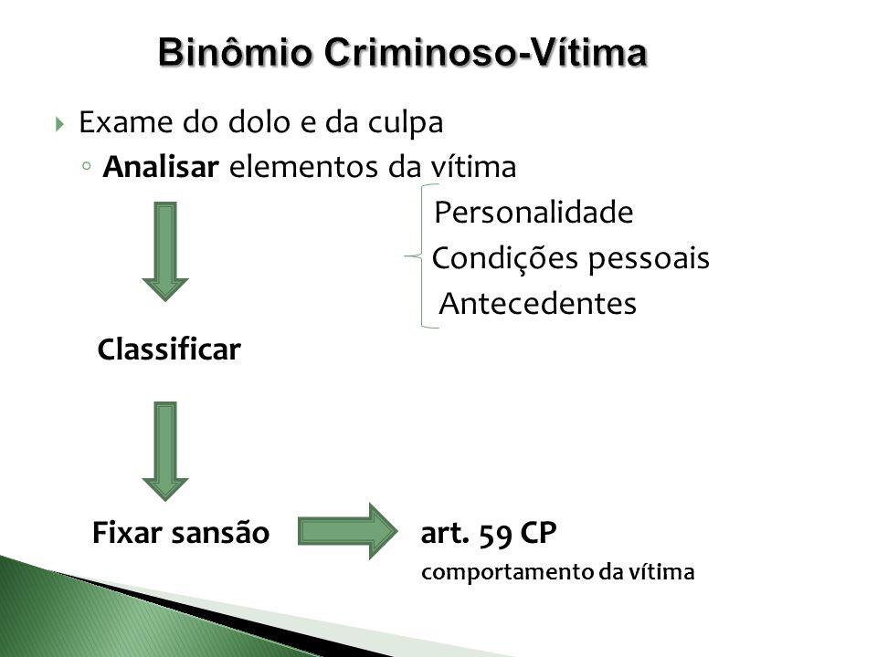 Binômio Criminoso-Vítima