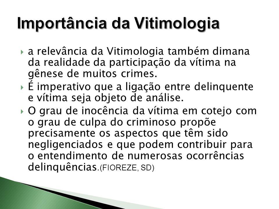 Importância da Vitimologia