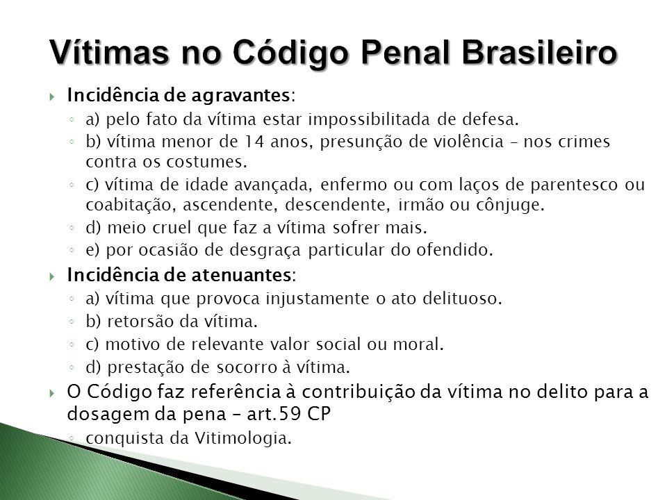 Vítimas no Código Penal Brasileiro