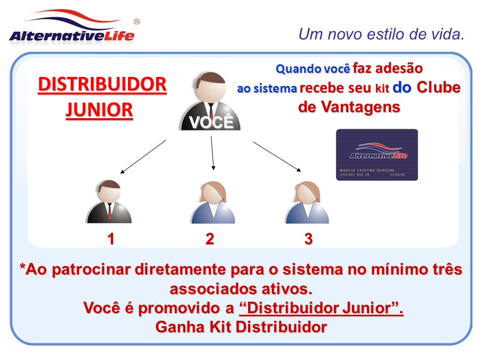 Você é promovido a Distribuidor Junior . Ganha Kit Distribuidor