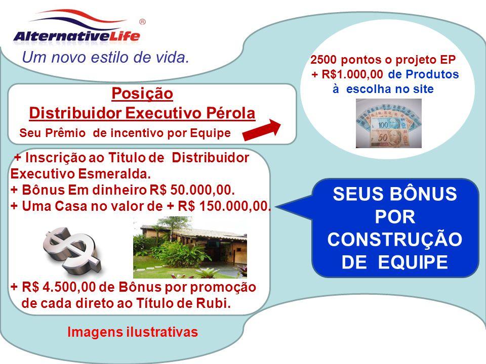 SEUS BÔNUS POR CONSTRUÇÃO DE EQUIPE