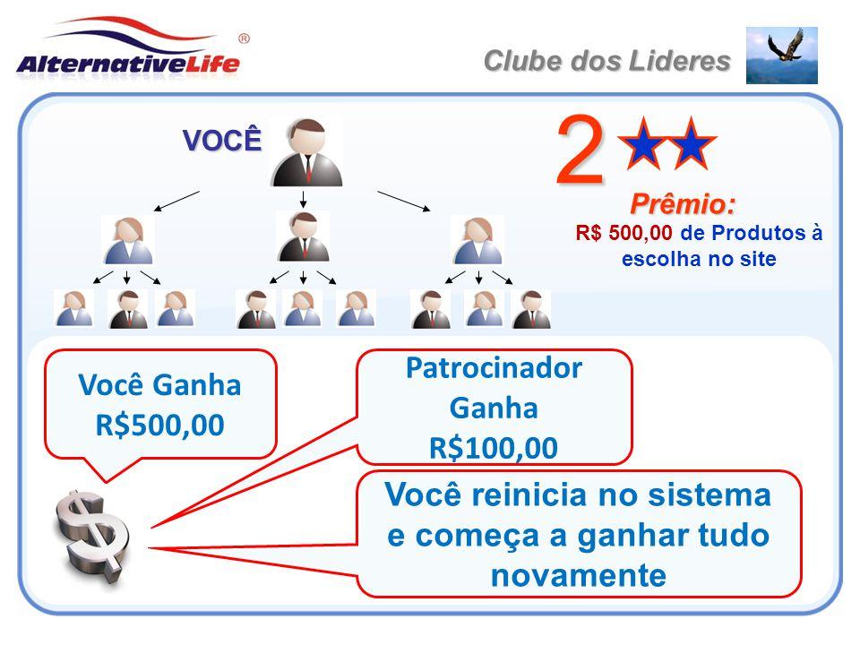 2 Patrocinador Ganha Você Ganha R$500,00 R$100,00