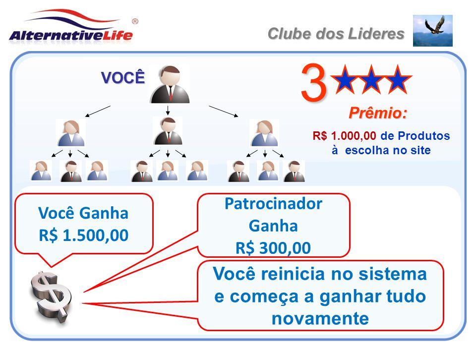 3 Patrocinador Ganha Você Ganha R$ 1.500,00 R$ 300,00