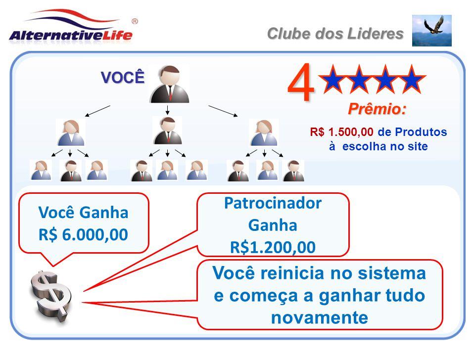 4 Patrocinador Ganha Você Ganha R$ 6.000,00 R$1.200,00