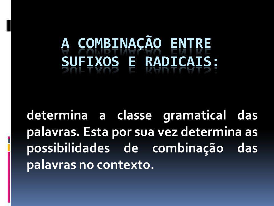 A combinação entre sufixos e radicais: