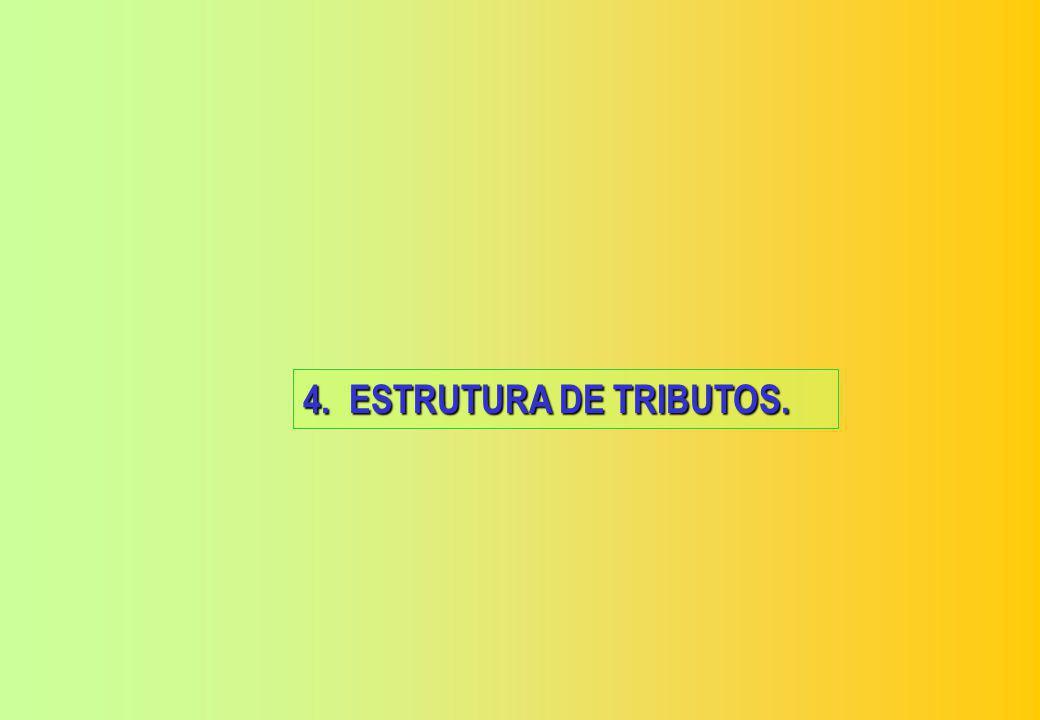 4. ESTRUTURA DE TRIBUTOS.