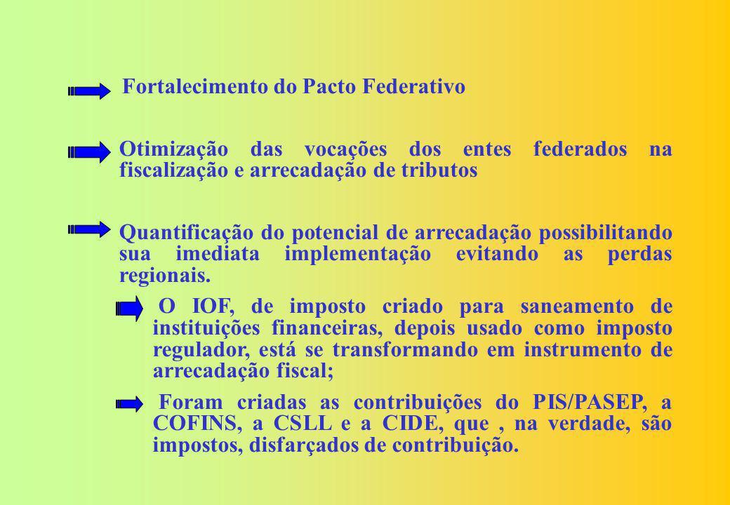 Fortalecimento do Pacto Federativo