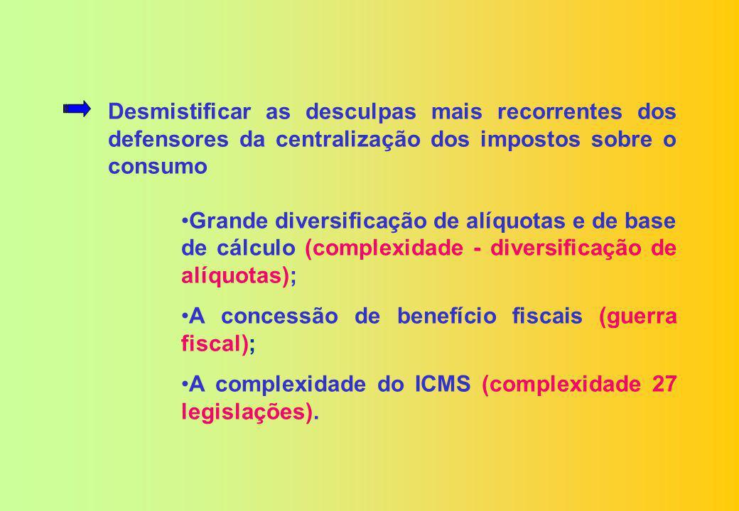Desmistificar as desculpas mais recorrentes dos defensores da centralização dos impostos sobre o consumo