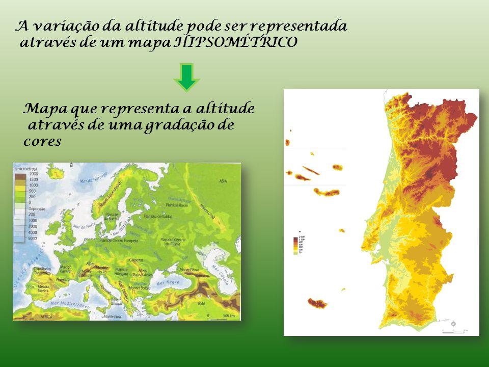 A variação da altitude pode ser representada