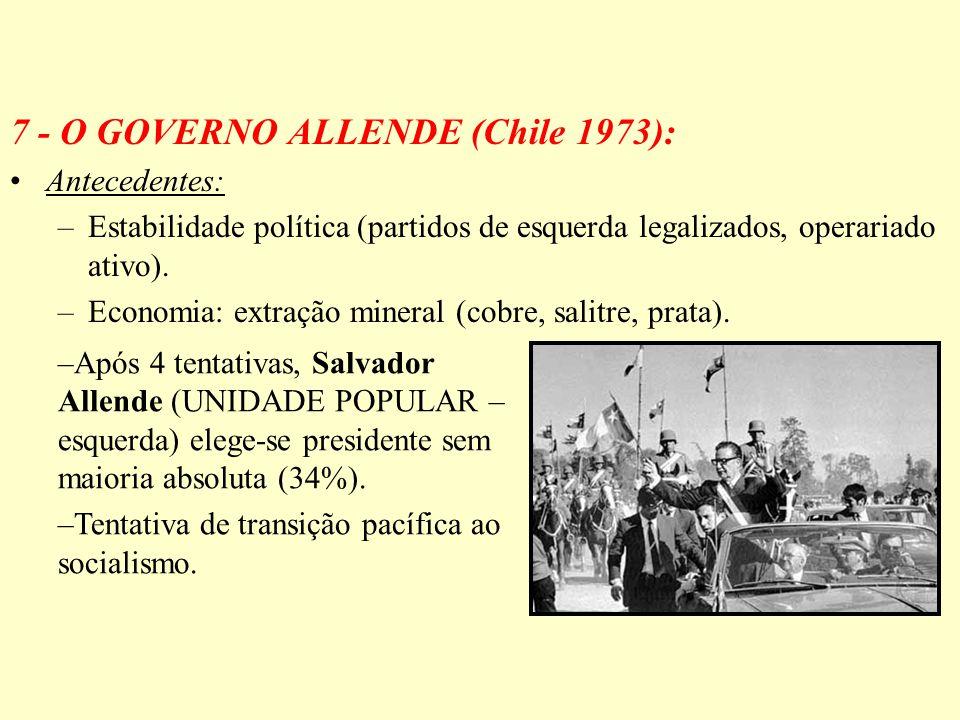 7 - O GOVERNO ALLENDE (Chile 1973):