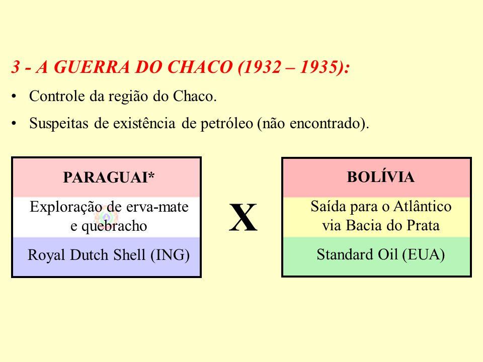 X 3 - A GUERRA DO CHACO (1932 – 1935): Controle da região do Chaco.