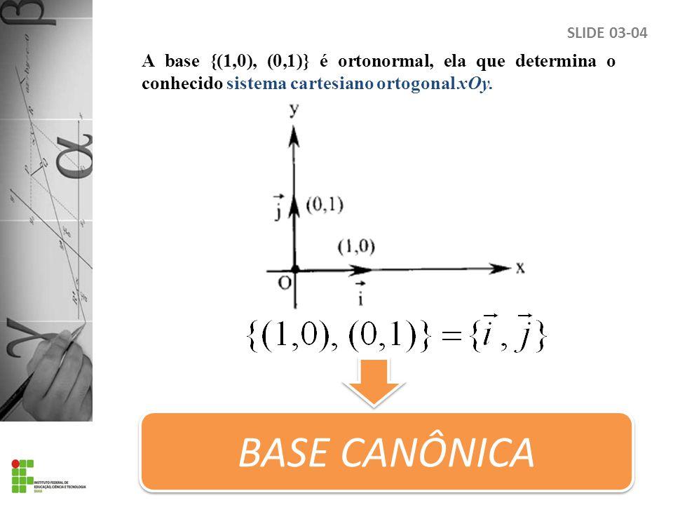 A base {(1,0), (0,1)} é ortonormal, ela que determina o conhecido sistema cartesiano ortogonal xOy.