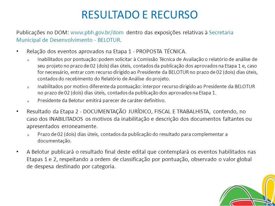 RESULTADO E RECURSO Publicações no DOM: www.pbh.gov.br/dom dentro das exposições relativas à Secretaria Municipal de Desenvolvimento - BELOTUR.