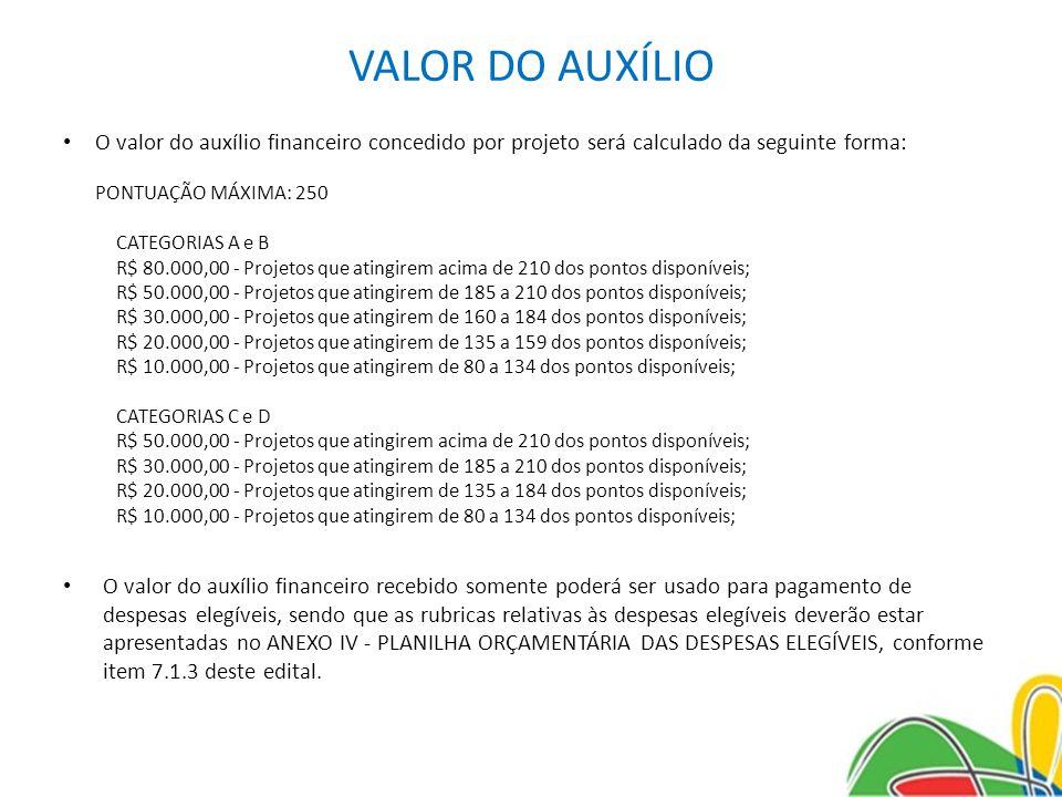 VALOR DO AUXÍLIO O valor do auxílio financeiro concedido por projeto será calculado da seguinte forma: PONTUAÇÃO MÁXIMA: 250.