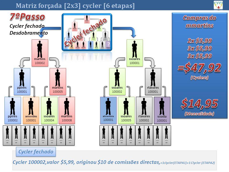 =$47,92 (Cyclers) $14,95 (Mensalidade)