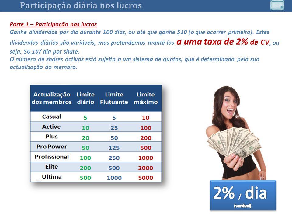 2% / dia Participação diária nos lucros