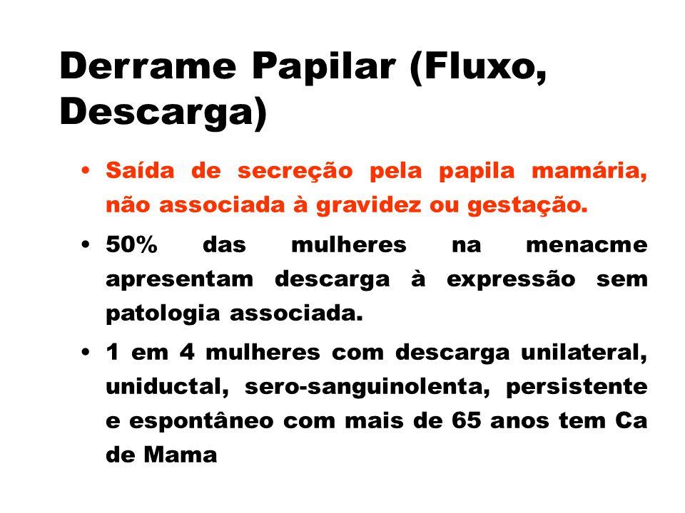 Derrame Papilar (Fluxo, Descarga)