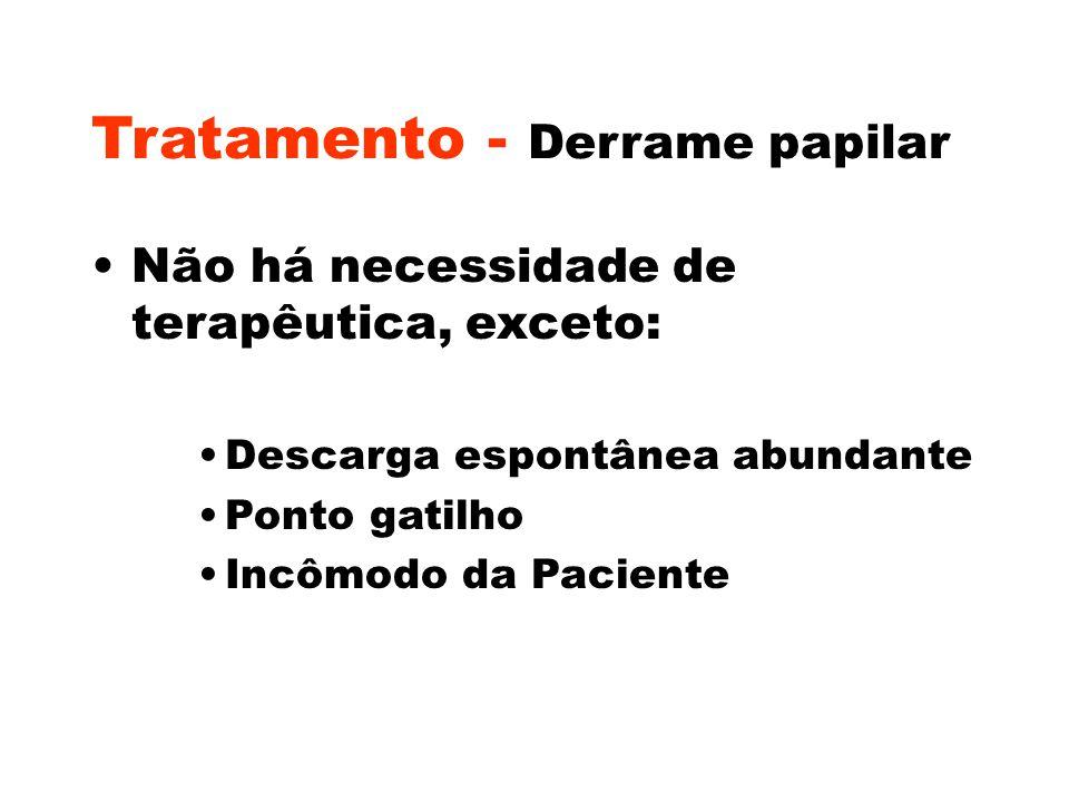 Tratamento - Derrame papilar