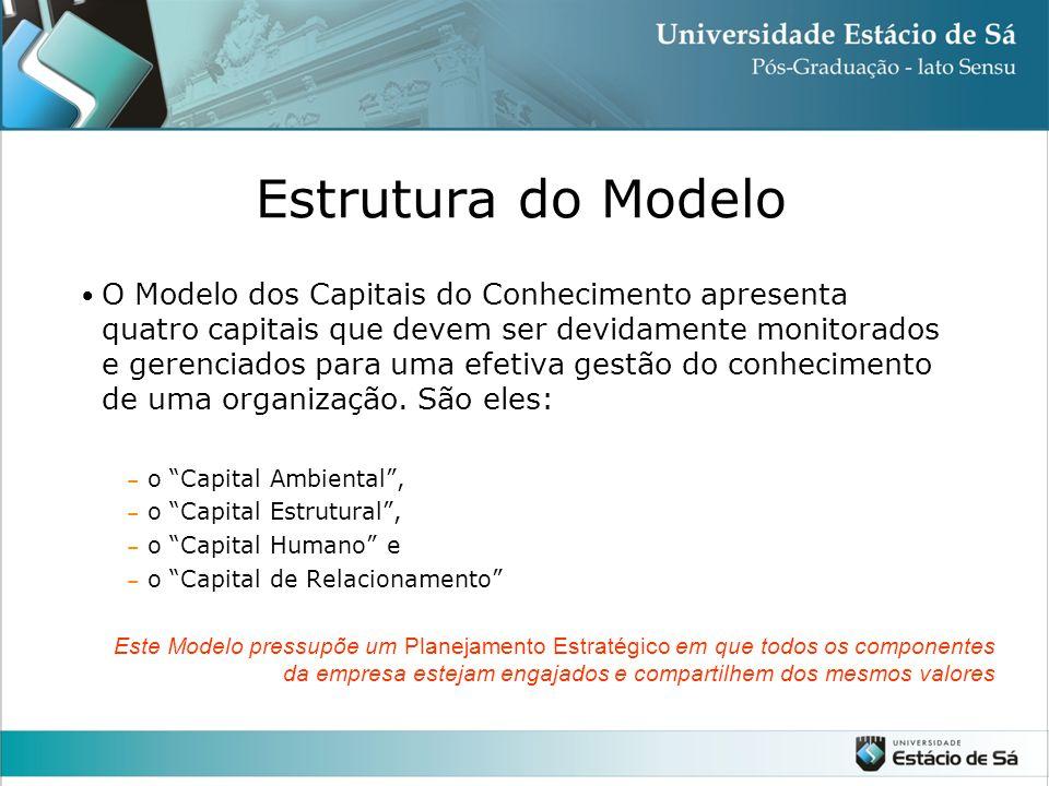Estrutura do Modelo