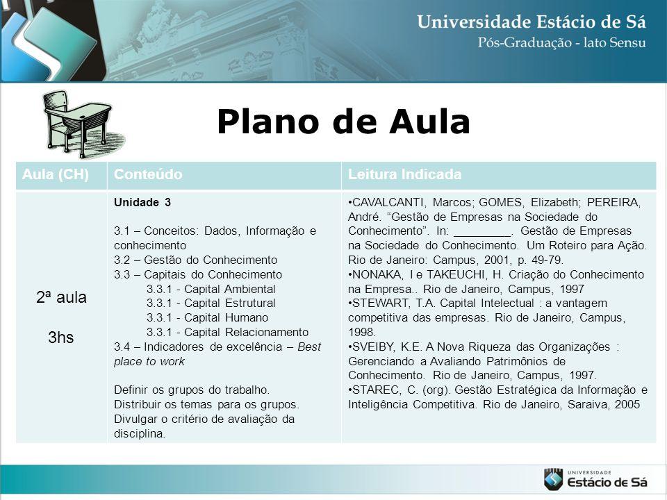 Plano de Aula 2ª aula 3hs Aula (CH) Conteúdo Leitura Indicada
