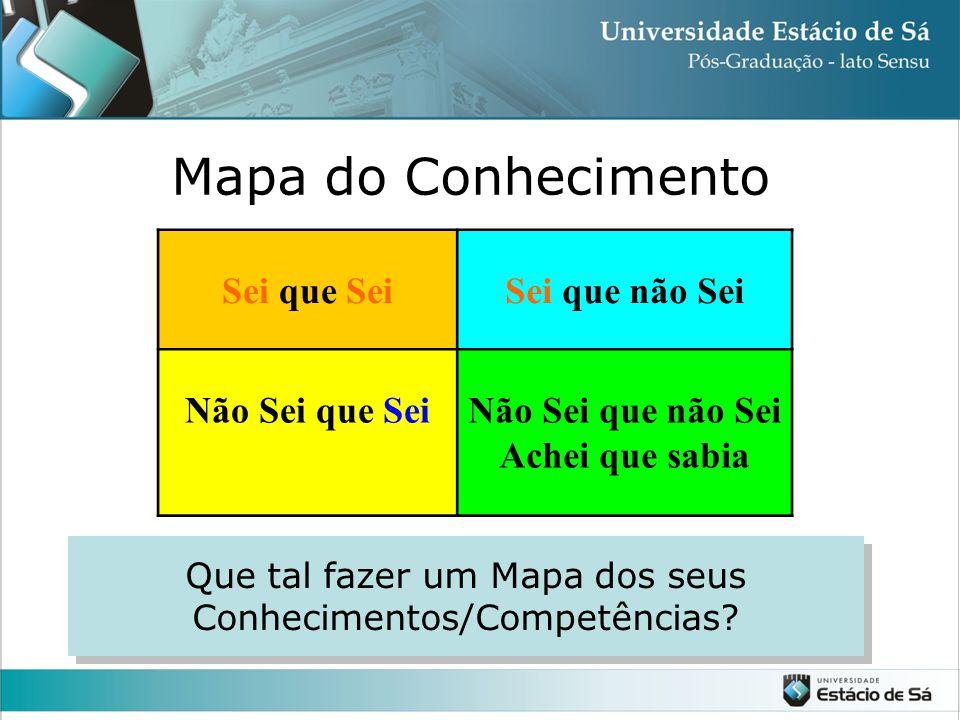 Que tal fazer um Mapa dos seus Conhecimentos/Competências