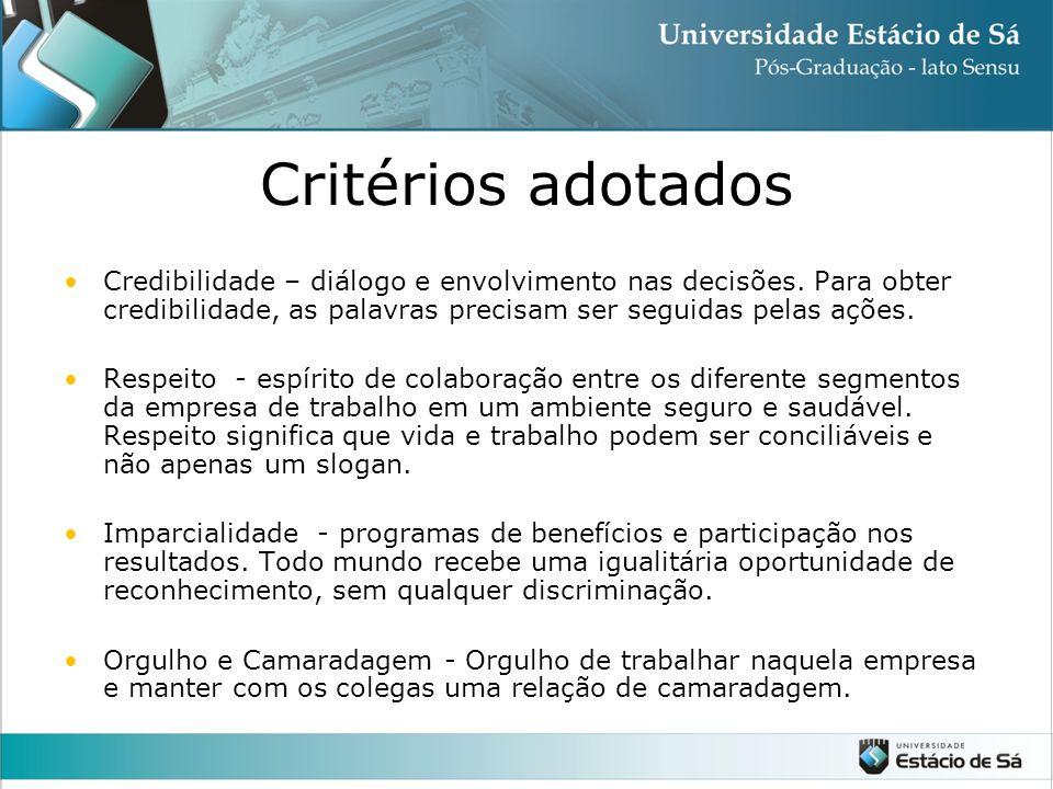 Critérios adotados Credibilidade – diálogo e envolvimento nas decisões. Para obter credibilidade, as palavras precisam ser seguidas pelas ações.