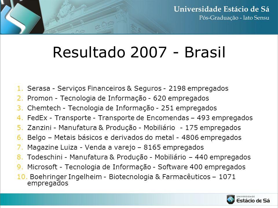 Resultado 2007 - Brasil Serasa - Serviços Financeiros & Seguros - 2198 empregados. Promon - Tecnologia de Informação - 620 empregados.