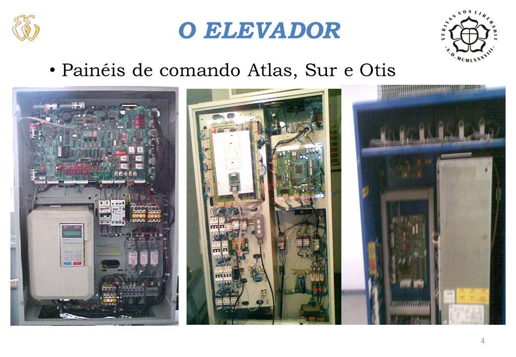 O ELEVADOR Partes que compõem um Elevador Gilnei dos Santos