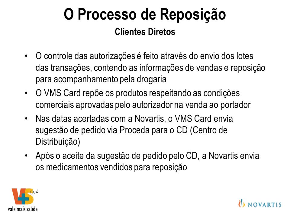 O Processo de Reposição