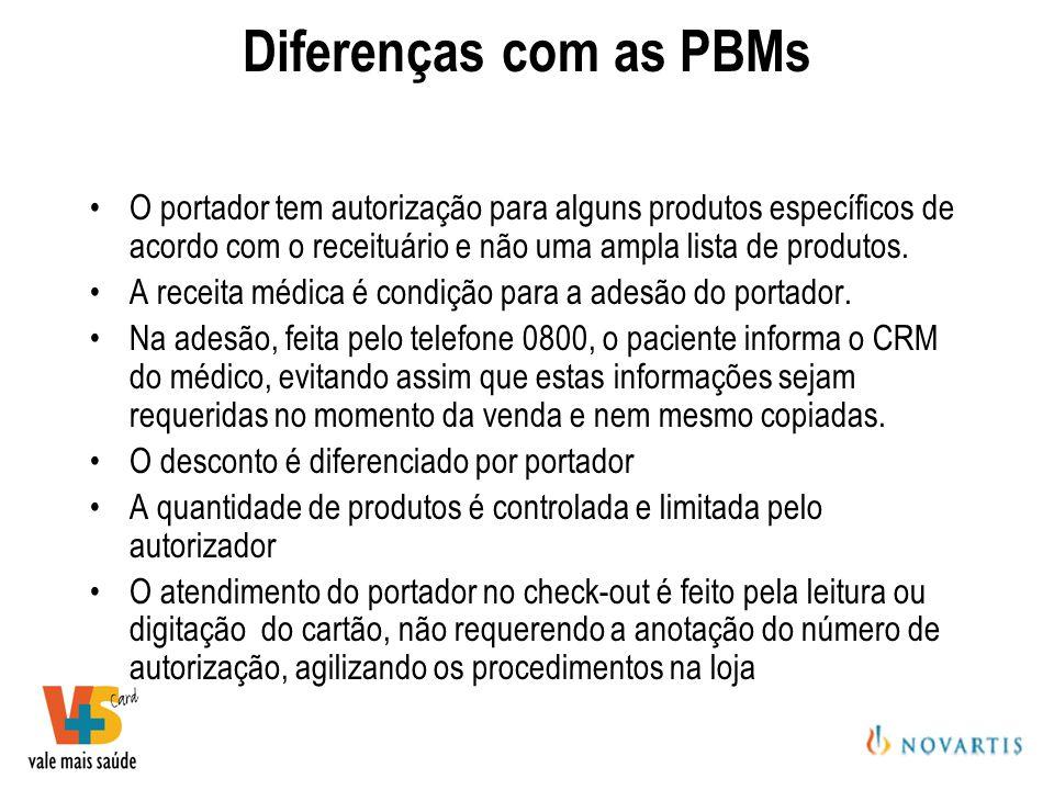 Diferenças com as PBMs O portador tem autorização para alguns produtos específicos de acordo com o receituário e não uma ampla lista de produtos.