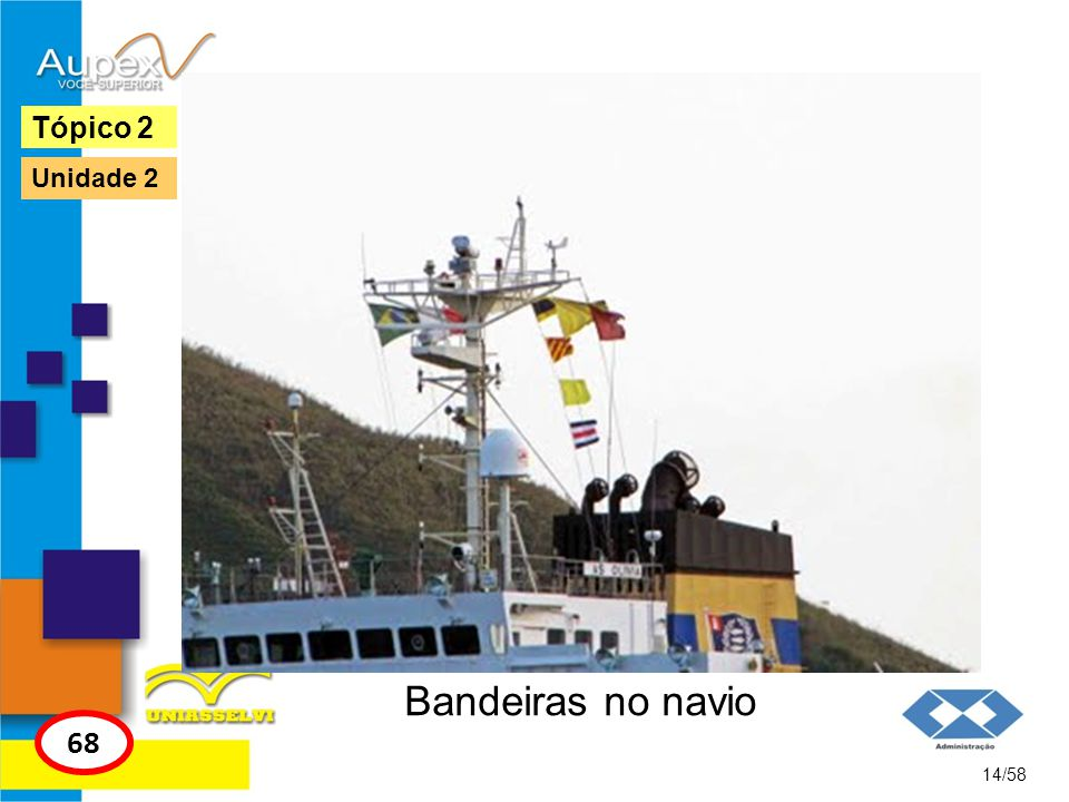 Tópico 2 Unidade 2 Bandeiras no navio 68 14/58