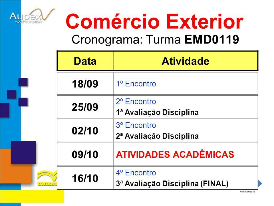 Comércio Exterior Cronograma: Turma EMD0119 Data Atividade 18/09 25/09