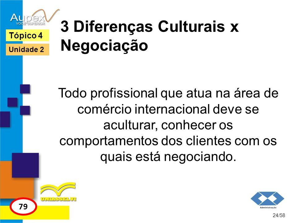 3 Diferenças Culturais x Negociação