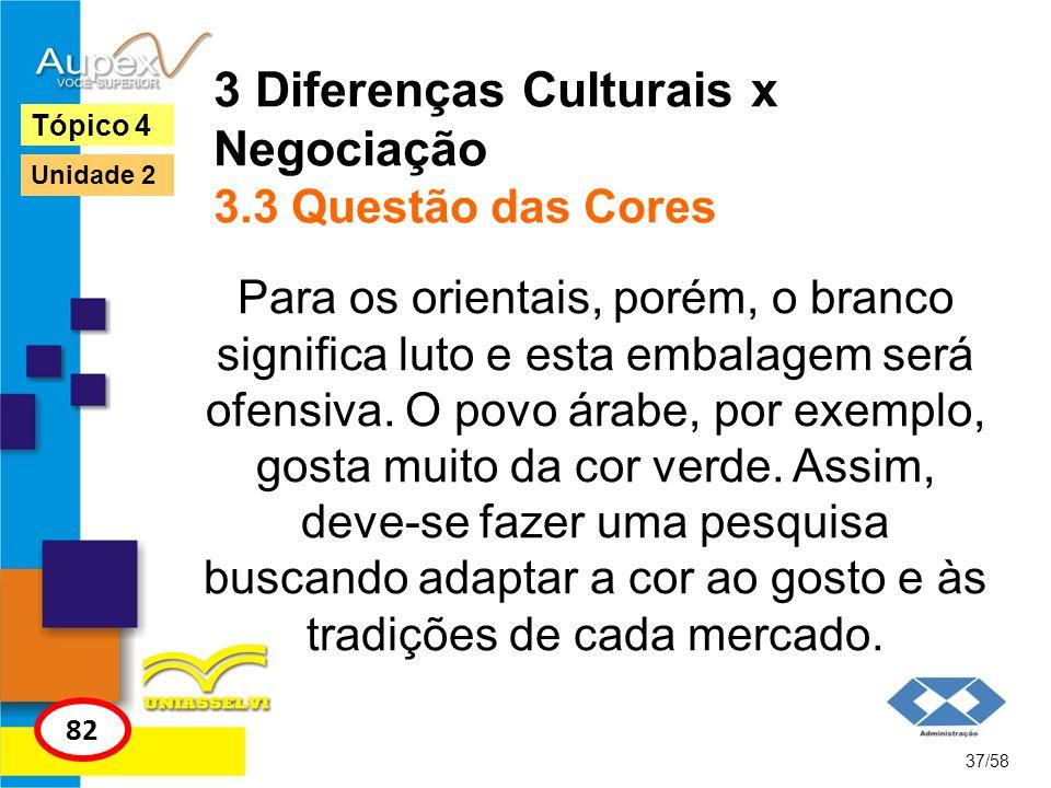 3 Diferenças Culturais x Negociação 3.3 Questão das Cores