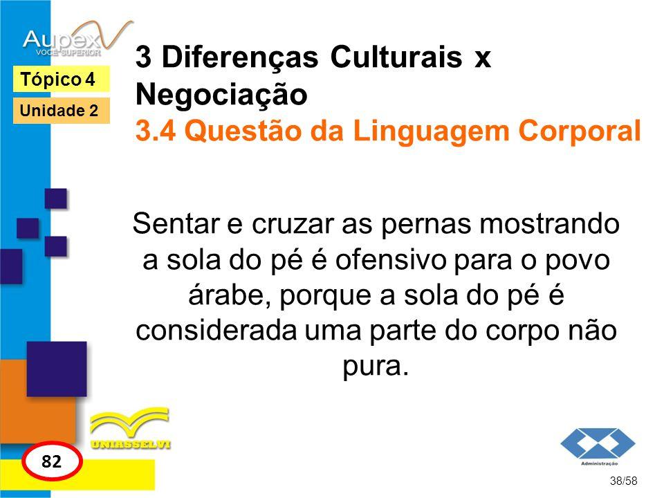 3 Diferenças Culturais x Negociação 3.4 Questão da Linguagem Corporal