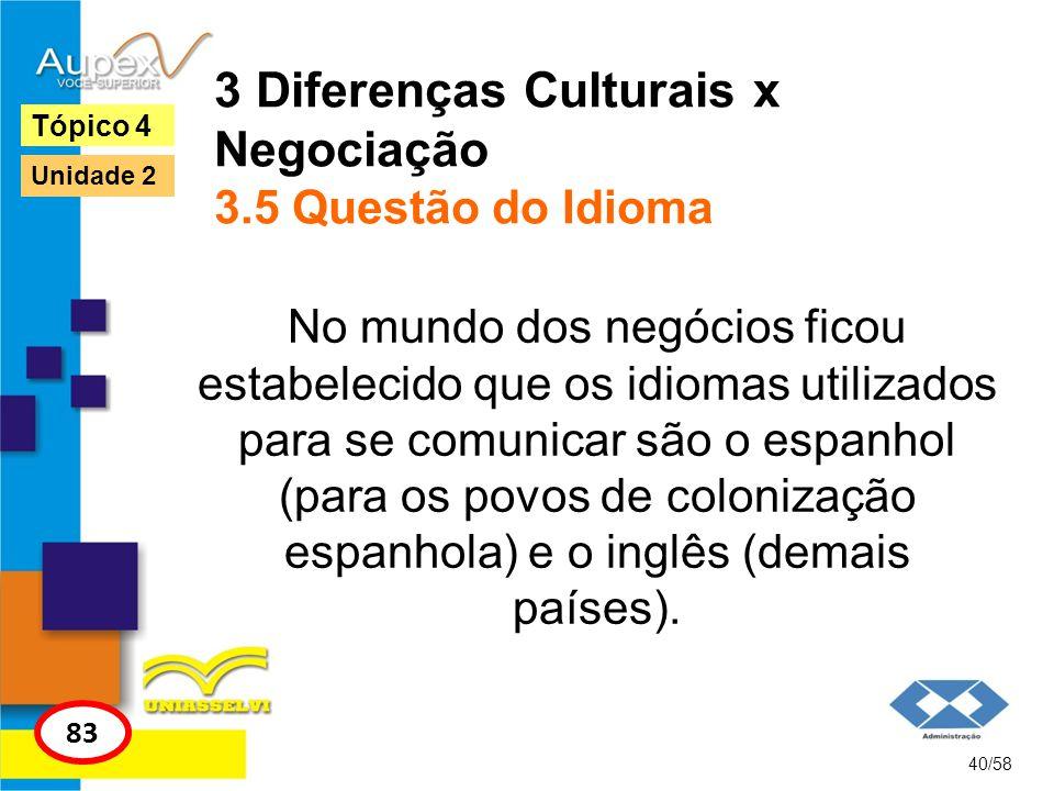 3 Diferenças Culturais x Negociação 3.5 Questão do Idioma
