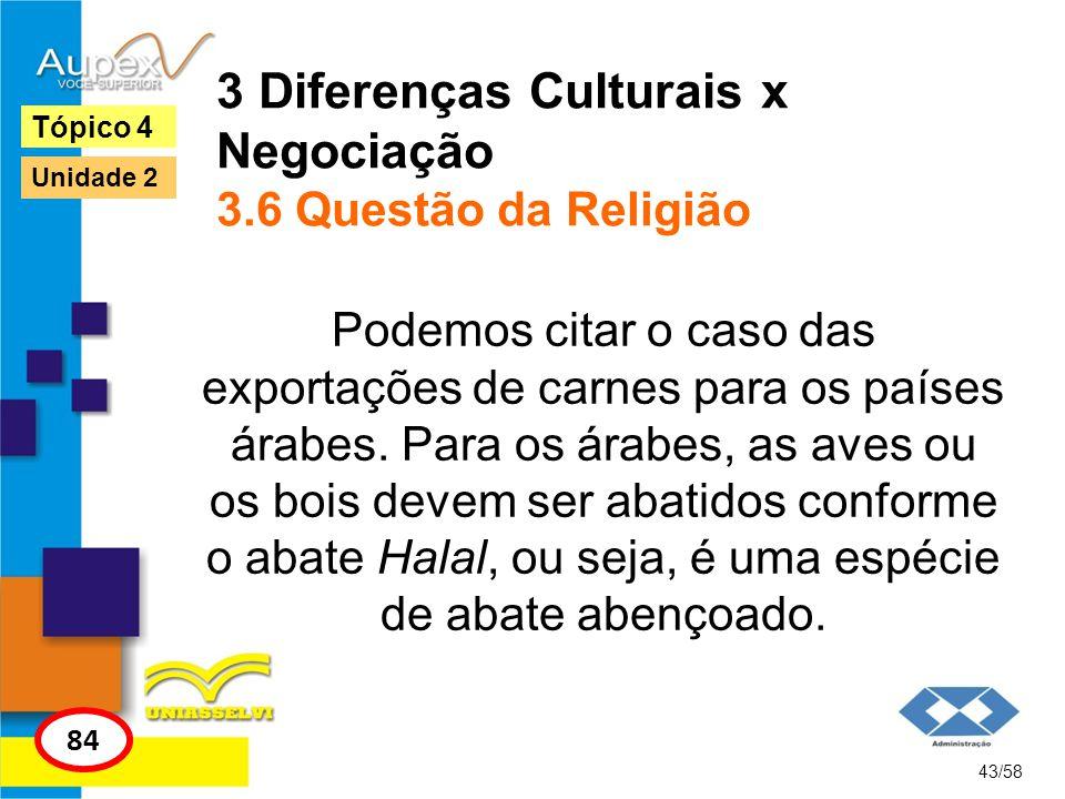 3 Diferenças Culturais x Negociação 3.6 Questão da Religião