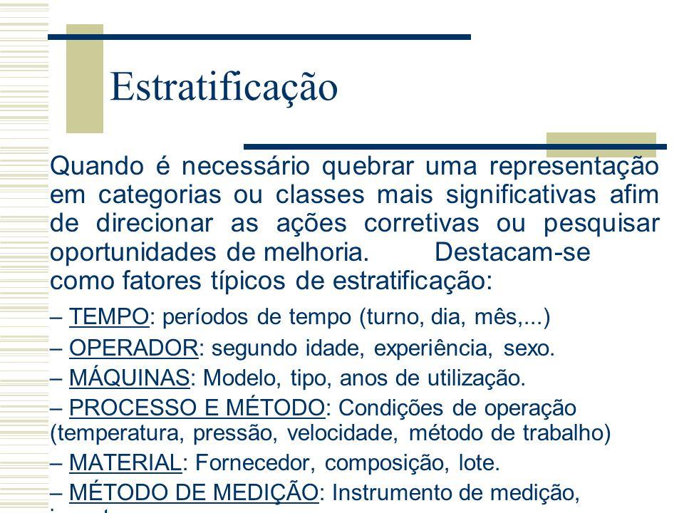 Estratificação
