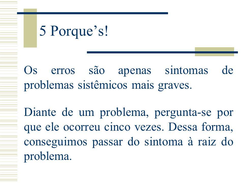 5 Porque's! Os erros são apenas sintomas de problemas sistêmicos mais graves.