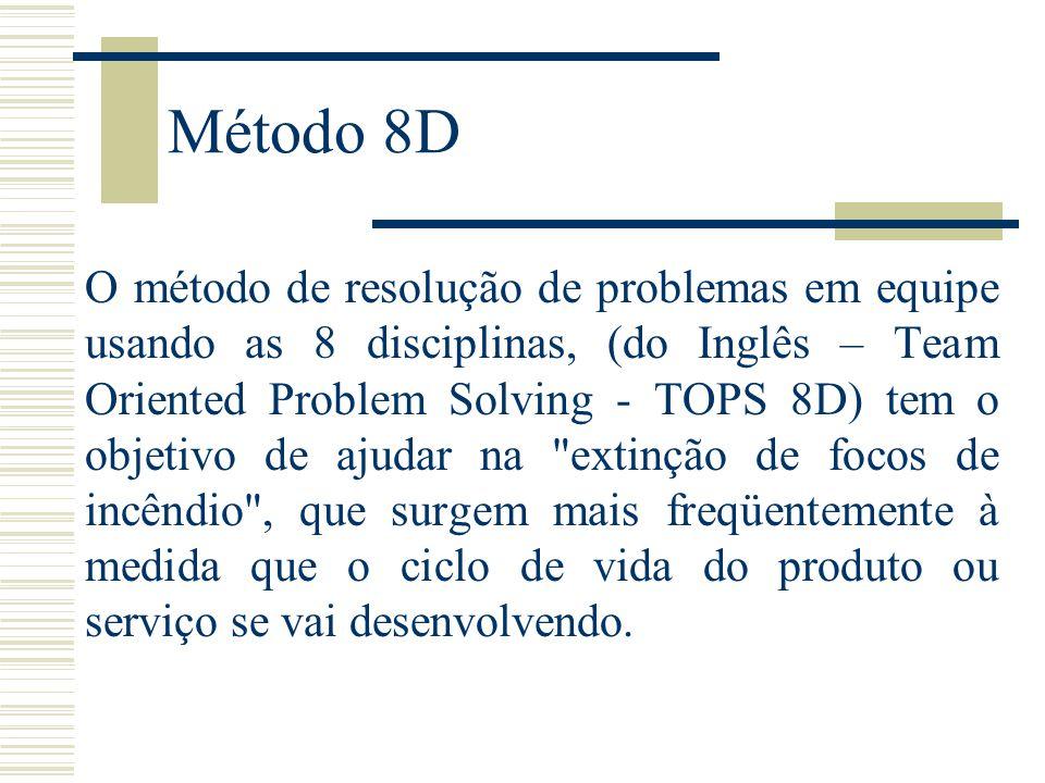 Método 8D