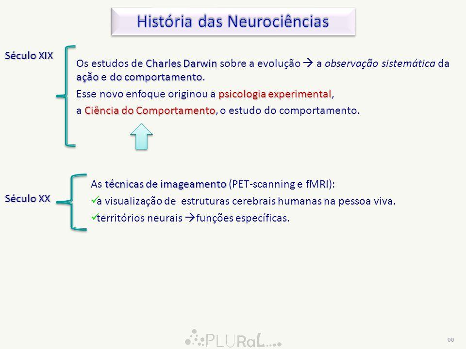 História das Neurociências