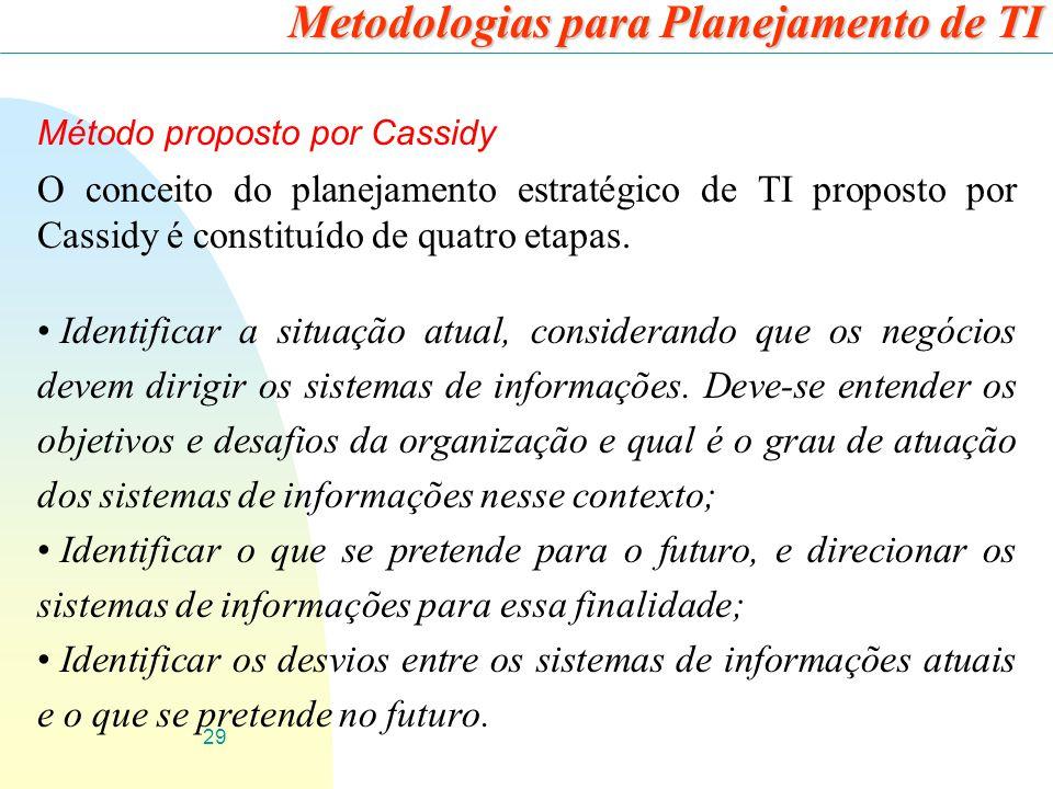 Metodologias para Planejamento de TI
